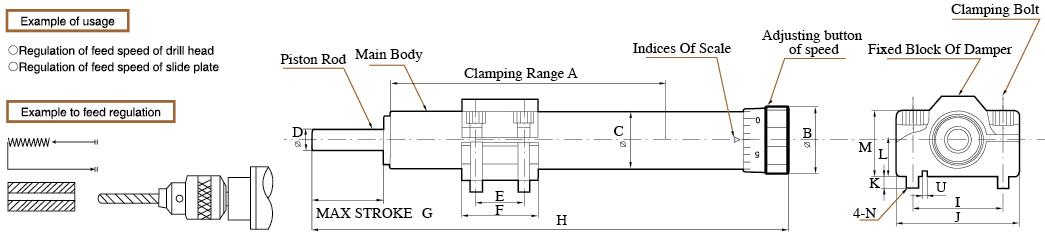 Hydro Speed Regulator (Spring return type RB)